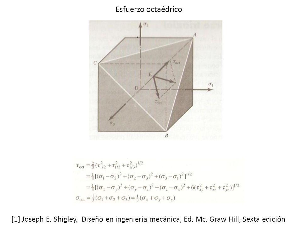 Esfuerzo octaédrico [1] Joseph E. Shigley, Diseño en ingeniería mecánica, Ed.